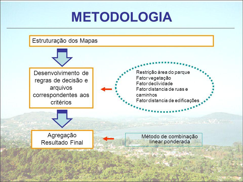METODOLOGIA Estruturação dos Mapas Desenvolvimento de regras de decisão e arquivos correspondentes aos critérios Agregação Resultado Final Método de c