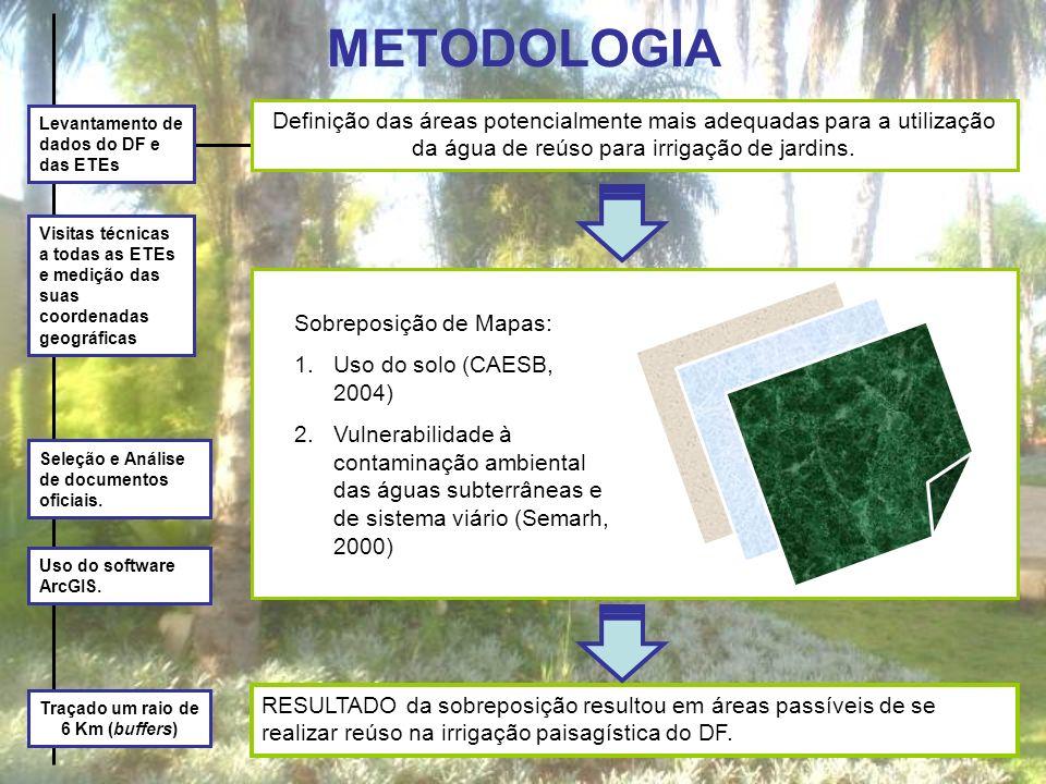 Definição das áreas potencialmente mais adequadas para a utilização da água de reúso para irrigação de jardins. Sobreposição de Mapas: 1.Uso do solo (