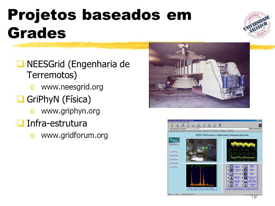 19 Projetos baseados em Grades NEESGrid (Engenharia de Terremotos) o www.neesgrid.org GriPhyN (Física) o www.griphyn.org Infra-estrutura o www.gridfor
