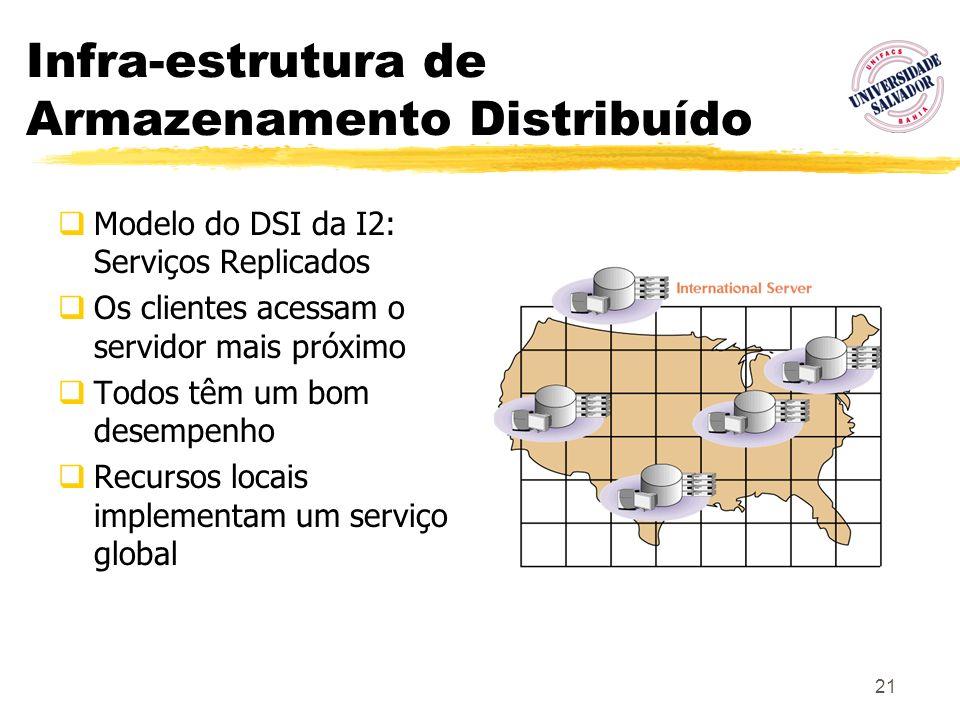 21 Infra-estrutura de Armazenamento Distribuído Modelo do DSI da I2: Serviços Replicados Os clientes acessam o servidor mais próximo Todos têm um bom