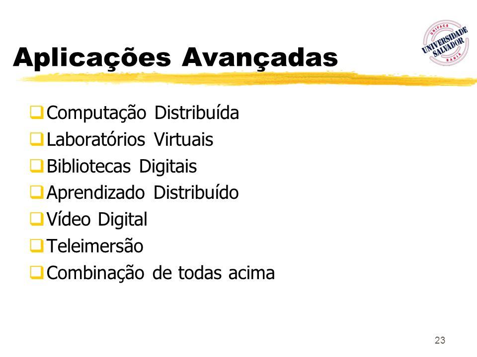 23 Aplicações Avançadas Computação Distribuída Laboratórios Virtuais Bibliotecas Digitais Aprendizado Distribuído Vídeo Digital Teleimersão Combinação