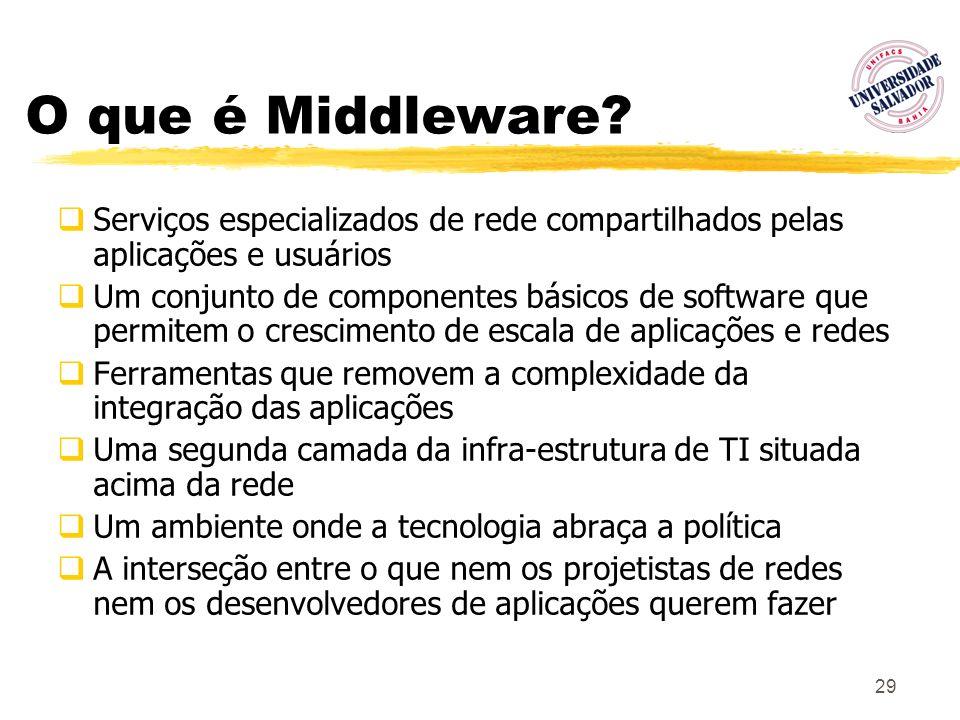 29 O que é Middleware? Serviços especializados de rede compartilhados pelas aplicações e usuários Um conjunto de componentes básicos de software que p