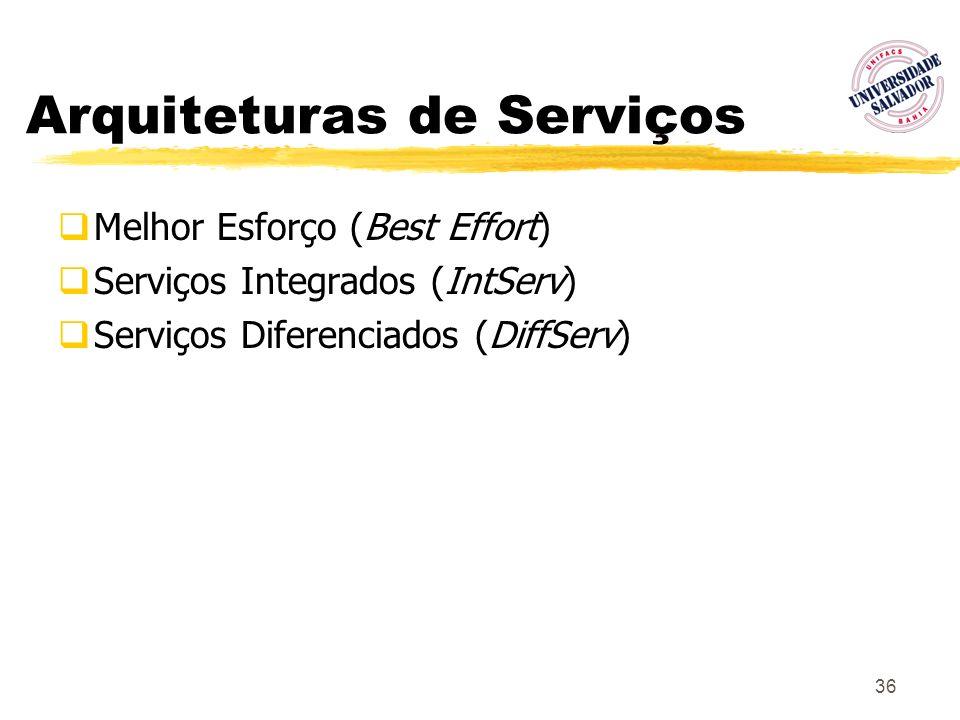 36 Arquiteturas de Serviços Melhor Esforço (Best Effort) Serviços Integrados (IntServ) Serviços Diferenciados (DiffServ)