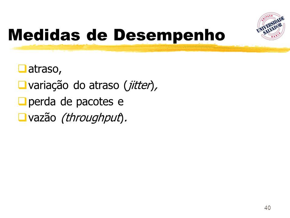 40 Medidas de Desempenho atraso, variação do atraso (jitter), perda de pacotes e vazão (throughput).