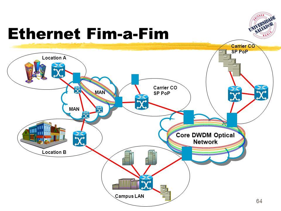 64 Ethernet Fim-a-Fim Core DWDM Optical Network Carrier CO SP PoP Location B Location A Carrier CO SP PoP Campus LAN MAN