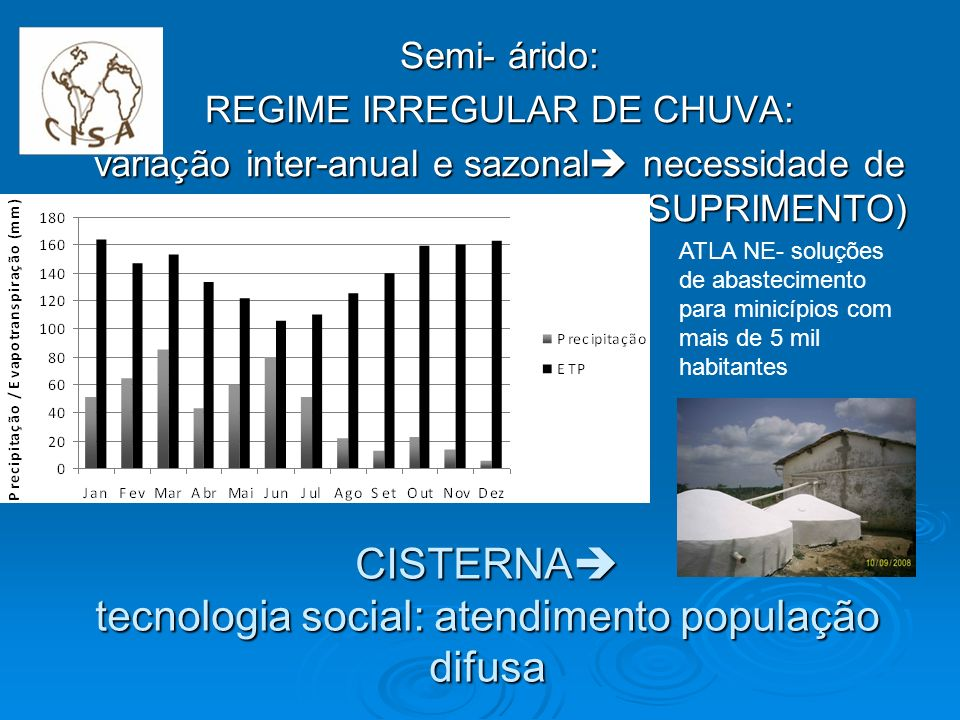 CISTERNA tecnologia social: atendimento população difusa Semi- árido: REGIME IRREGULAR DE CHUVA: variação inter-anual e sazonal necessidade de armazen