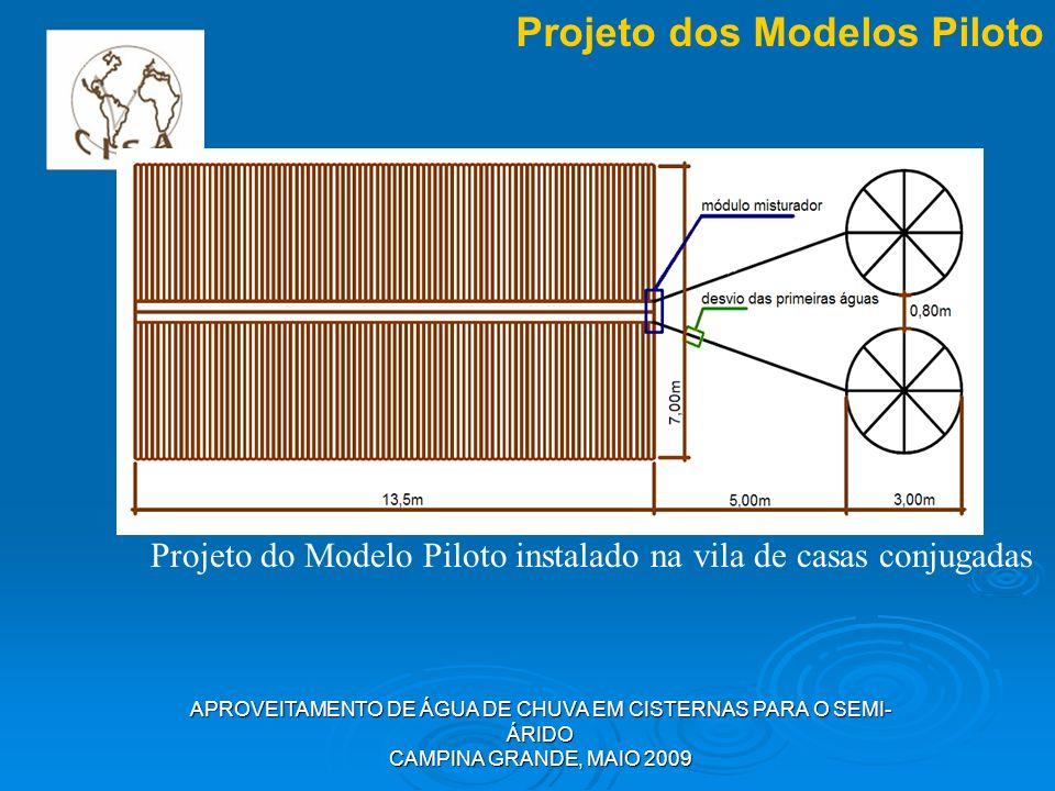 APROVEITAMENTO DE ÁGUA DE CHUVA EM CISTERNAS PARA O SEMI- ÁRIDO CAMPINA GRANDE, MAIO 2009 Projeto dos Modelos Piloto Projeto do Modelo Piloto instalad