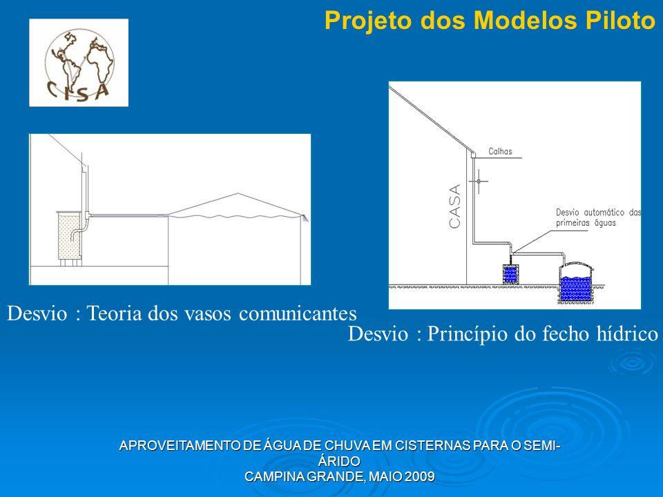 APROVEITAMENTO DE ÁGUA DE CHUVA EM CISTERNAS PARA O SEMI- ÁRIDO CAMPINA GRANDE, MAIO 2009 Projeto dos Modelos Piloto Desvio : Teoria dos vasos comunic