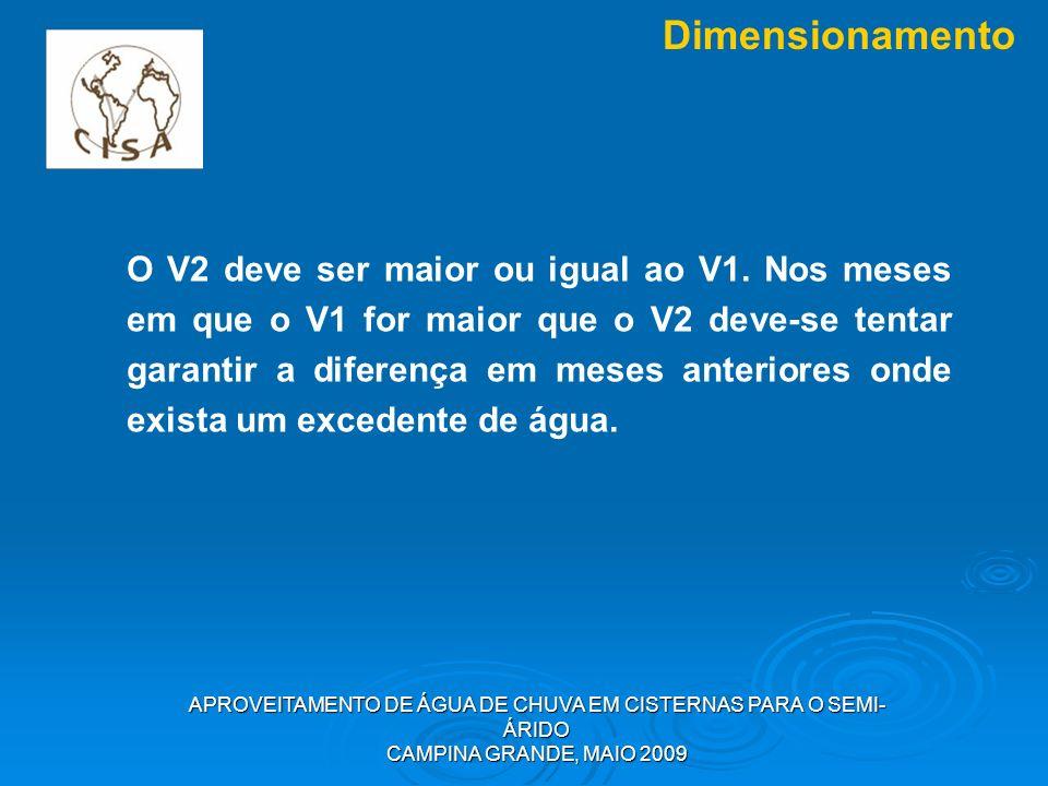 APROVEITAMENTO DE ÁGUA DE CHUVA EM CISTERNAS PARA O SEMI- ÁRIDO CAMPINA GRANDE, MAIO 2009 ESTIMATIVA DE DESABASTECIMENTO DE CISTERNAS USANDO PREVISÕES PROBABILÍSTICAS DE PRECIPITAÇÃO SAZONAL (Dantas et al., 2006) ESTIMATIVA DE DESABASTECIMENTO DE CISTERNAS USANDO PREVISÕES PROBABILÍSTICAS DE PRECIPITAÇÃO SAZONAL (Dantas et al., 2006) a garantia de suprimento de água (G) em cada ano da série histórica é dada pela razão entre a quantidade de períodos em que a demanda foi atendida e o número de períodos totais calculados (365 no caso anual) a garantia de suprimento de água (G) em cada ano da série histórica é dada pela razão entre a quantidade de períodos em que a demanda foi atendida e o número de períodos totais calculados (365 no caso anual) déficit hídrico, que é a porcentagem de dias do ano em que a cisterna não atende a essa demanda déficit hídrico, que é a porcentagem de dias do ano em que a cisterna não atende a essa demanda