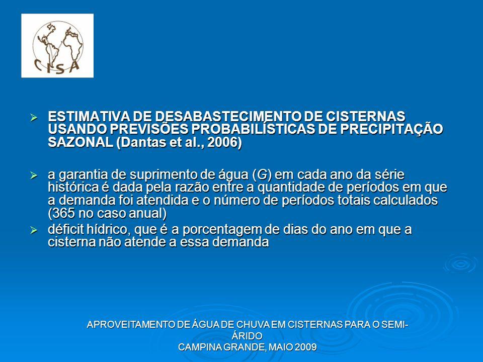 APROVEITAMENTO DE ÁGUA DE CHUVA EM CISTERNAS PARA O SEMI- ÁRIDO CAMPINA GRANDE, MAIO 2009 ESTIMATIVA DE DESABASTECIMENTO DE CISTERNAS USANDO PREVISÕES