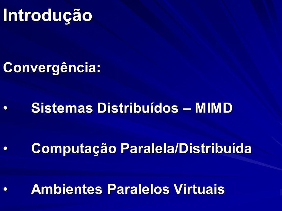 Introdução Convergência: Sistemas Distribuídos – MIMDSistemas Distribuídos – MIMD Computação Paralela/DistribuídaComputação Paralela/Distribuída Ambie