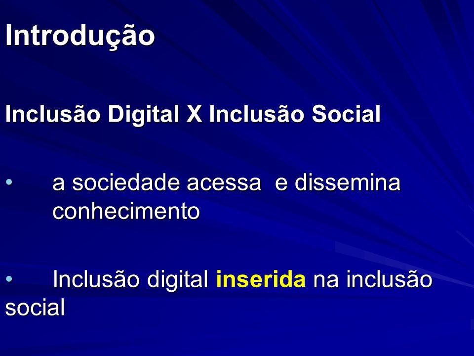 Introdução Inclusão Digital X Inclusão Social a sociedade acessa e dissemina conhecimentoa sociedade acessa e dissemina conhecimento Inclusão digital