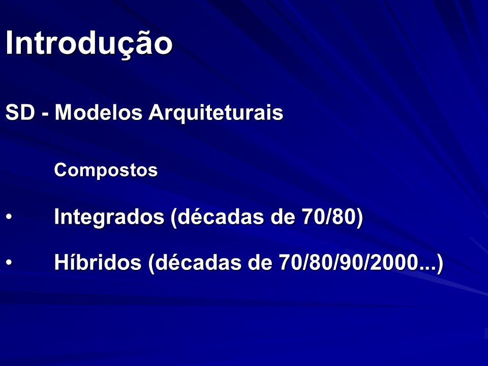 Introdução SD - Modelos Arquiteturais Compostos Integrados (décadas de 70/80)Integrados (décadas de 70/80) Híbridos (décadas de 70/80/90/2000...)Híbri