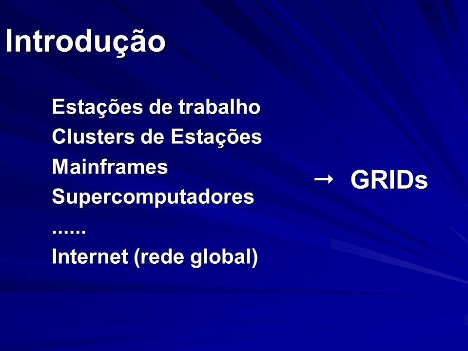 Introdução Estações de trabalho Clusters de Estações MainframesSupercomputadores...... Internet (rede global) GRIDs GRIDs