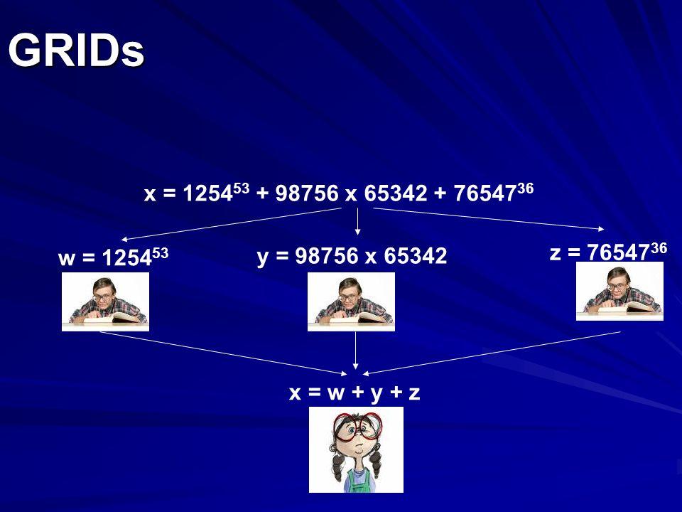 GRIDs x = 1254 53 + 98756 x 65342 + 76547 36 w = 1254 53 y = 98756 x 65342 z = 76547 36 x = w + y + z