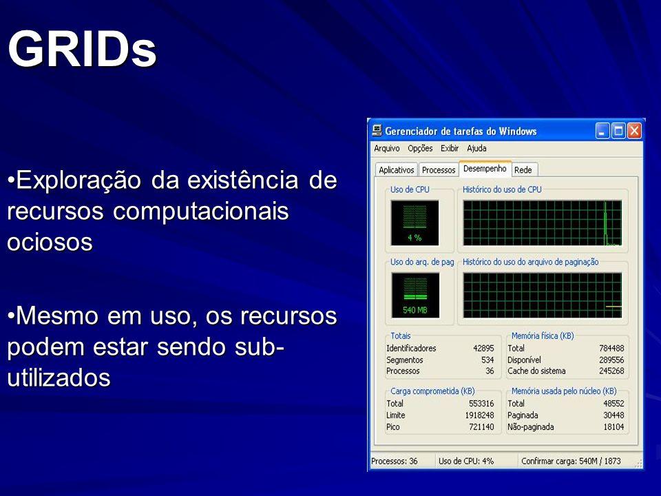 GRIDs Exploração da existência de recursos computacionais ociososExploração da existência de recursos computacionais ociosos Mesmo em uso, os recursos