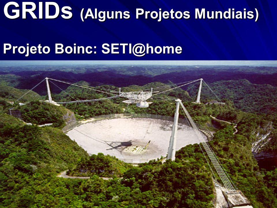 GRIDs (Alguns Projetos Mundiais) Projeto Boinc: SETI@home