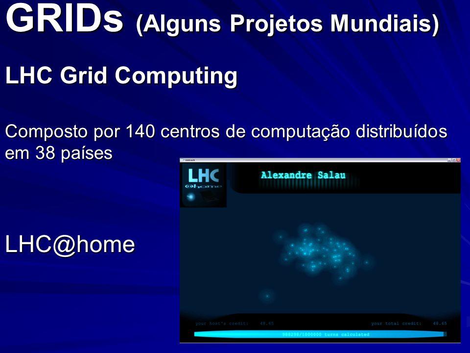 GRIDs (Alguns Projetos Mundiais) LHC Grid Computing Composto por 140 centros de computação distribuídos em 38 países LHC@home