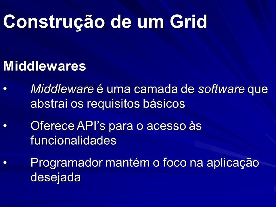 Construção de um Grid Middlewares Middleware é uma camada de software que abstrai os requisitos básicosMiddleware é uma camada de software que abstrai