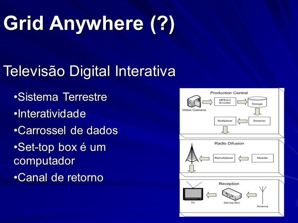 Grid Anywhere (?) Televisão Digital Interativa Sistema TerrestreSistema Terrestre InteratividadeInteratividade Carrossel de dadosCarrossel de dados Se