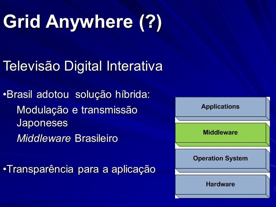 Grid Anywhere (?) Televisão Digital Interativa Brasil adotou solução híbrida:Brasil adotou solução híbrida: Modulação e transmissão Japoneses Middlewa