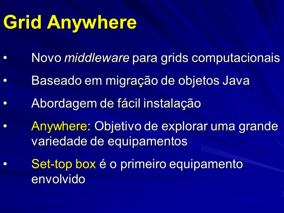 Grid Anywhere Novo middleware para grids computacionaisNovo middleware para grids computacionais Baseado em migração de objetos JavaBaseado em migraçã