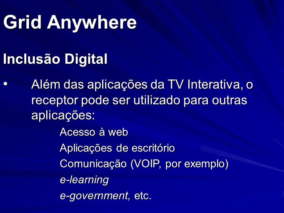 Grid Anywhere Inclusão Digital Além das aplicações da TV Interativa, o receptor pode ser utilizado para outras aplicações: Além das aplicações da TV I