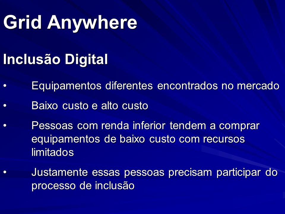 Grid Anywhere Inclusão Digital Equipamentos diferentes encontrados no mercadoEquipamentos diferentes encontrados no mercado Baixo custo e alto custoBa