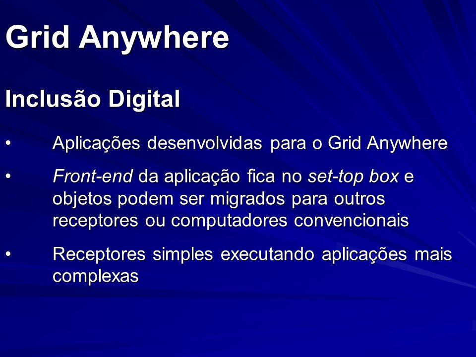 Grid Anywhere Inclusão Digital Aplicações desenvolvidas para o Grid AnywhereAplicações desenvolvidas para o Grid Anywhere Front-end da aplicação fica