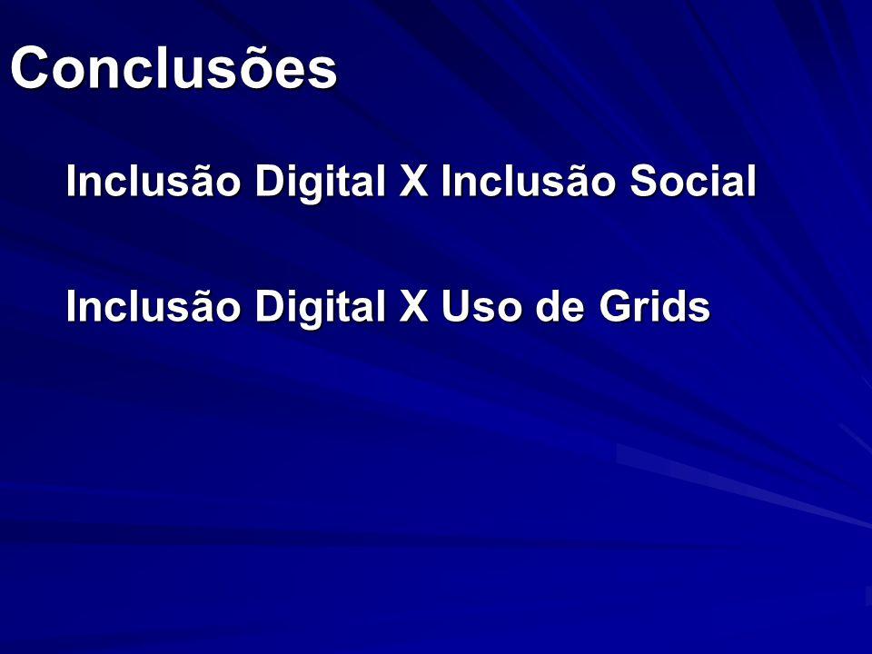 Conclusões Inclusão Digital X Uso de Grids