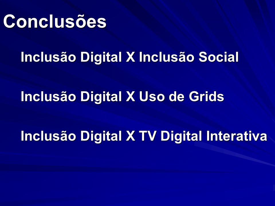 Conclusões Inclusão Digital X Inclusão Social Inclusão Digital X Uso de Grids Inclusão Digital X TV Digital Interativa