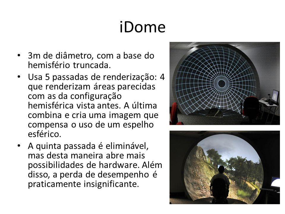 iDome 3m de diâmetro, com a base do hemisfério truncada. Usa 5 passadas de renderização: 4 que renderizam áreas parecidas com as da configuração hemis