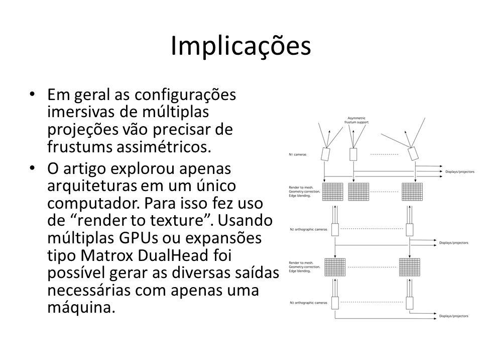 Implicações Em geral as configurações imersivas de múltiplas projeções vão precisar de frustums assimétricos. O artigo explorou apenas arquiteturas em