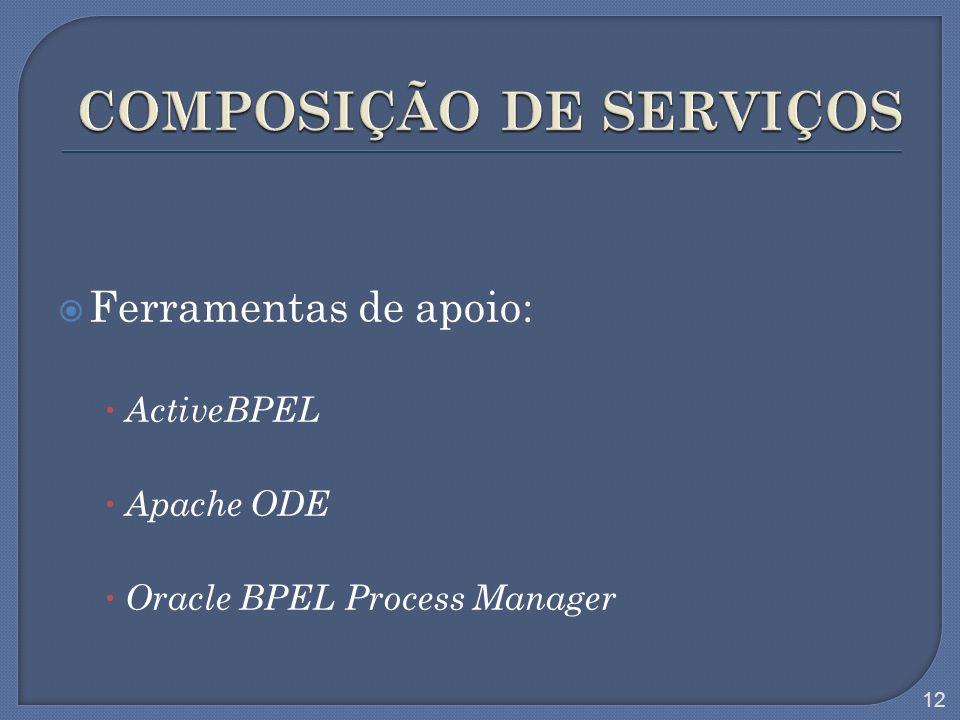 Ferramentas de apoio: ActiveBPEL Apache ODE Oracle BPEL Process Manager 12