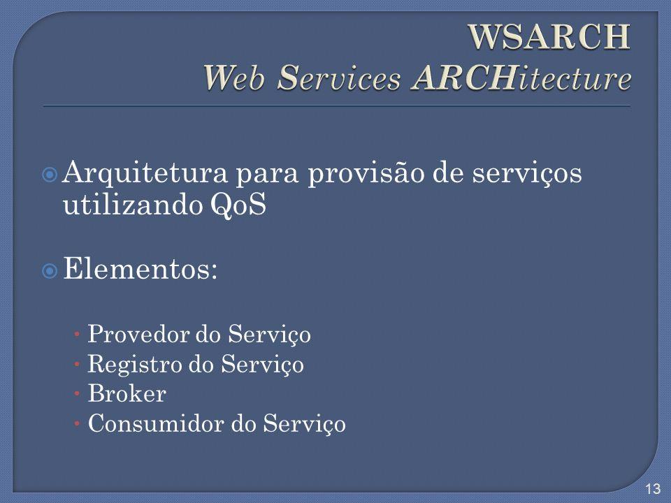 Arquitetura para provisão de serviços utilizando QoS Elementos: Provedor do Serviço Registro do Serviço Broker Consumidor do Serviço 13
