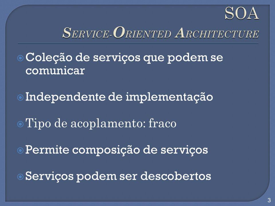 Coleção de serviços que podem se comunicar Independente de implementação Tipo de acoplamento: fraco Permite composição de serviços Serviços podem ser