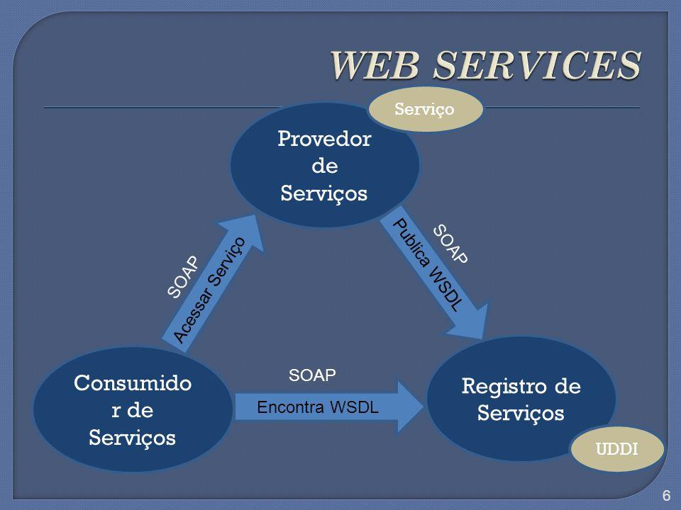 OBJETIVO O objetivo principal deste projeto é: investigar e propor modelos e algoritmos para a composição de serviços Web; atingir metas estabelecidas de QoS 17