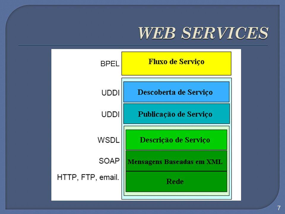 METODOLOGIA Estudo de ferramentas de apoio Seleção da ferramenta a ser utilizada no desenvolvimento do trabalho Análise da arquitetura WSARCH É necessário uma análise sobre a forma como será abordado a composição de serviços na WSARCH 18