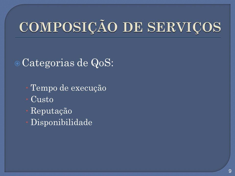 CRONOGRAMA DE ATIVIDADES 1.