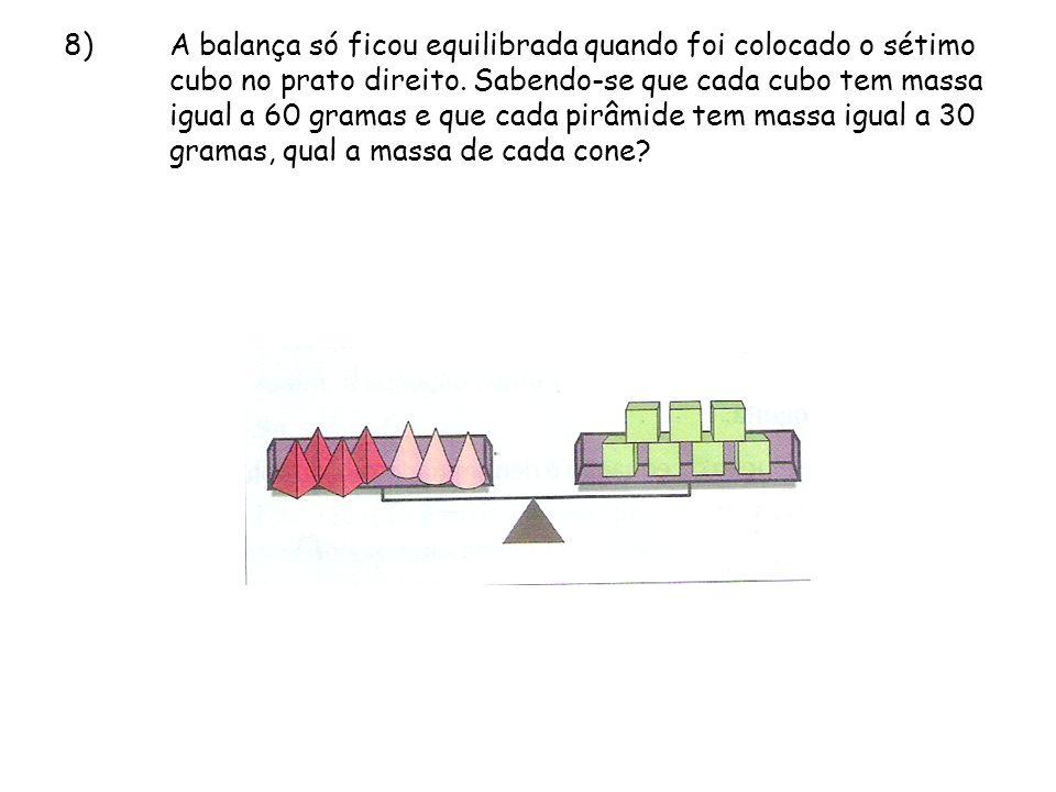8)A balança só ficou equilibrada quando foi colocado o sétimo cubo no prato direito. Sabendo-se que cada cubo tem massa igual a 60 gramas e que cada p