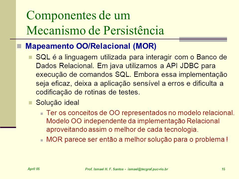 April 05 Prof. Ismael H. F. Santos - ismael@tecgraf.puc-rio.br 15 Componentes de um Mecanismo de Persistência Mapeamento OO/Relacional (MOR) SQL é a l