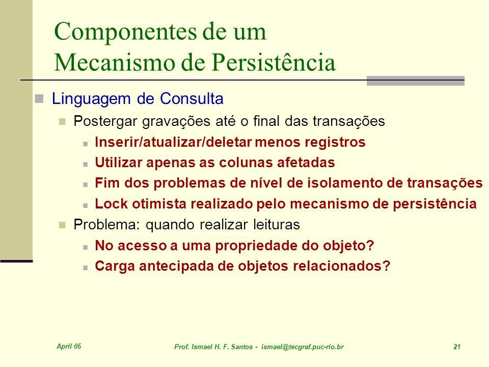 April 05 Prof. Ismael H. F. Santos - ismael@tecgraf.puc-rio.br 21 Componentes de um Mecanismo de Persistência Linguagem de Consulta Postergar gravaçõe
