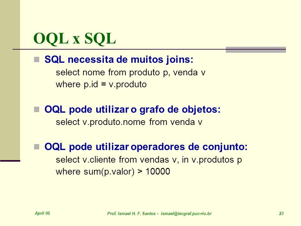 April 05 Prof. Ismael H. F. Santos - ismael@tecgraf.puc-rio.br 23 OQL x SQL SQL necessita de muitos joins: select nome from produto p, venda v where p