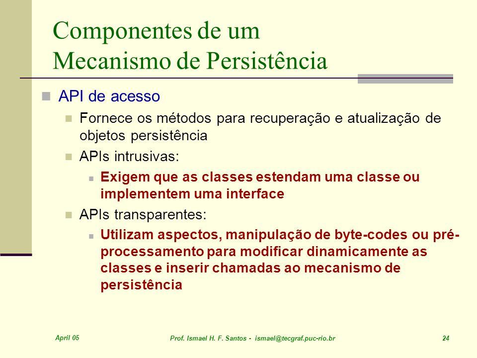 April 05 Prof. Ismael H. F. Santos - ismael@tecgraf.puc-rio.br 24 Componentes de um Mecanismo de Persistência API de acesso Fornece os métodos para re