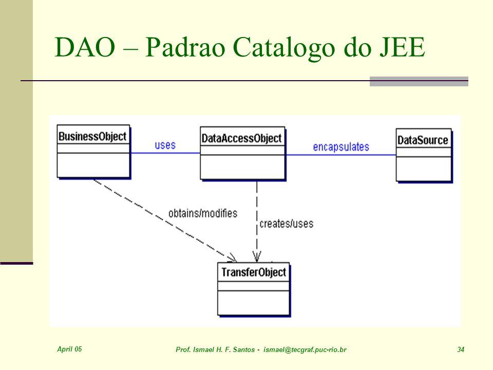 April 05 Prof. Ismael H. F. Santos - ismael@tecgraf.puc-rio.br 34 DAO – Padrao Catalogo do JEE