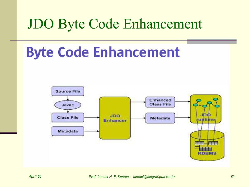 April 05 Prof. Ismael H. F. Santos - ismael@tecgraf.puc-rio.br 53 JDO Byte Code Enhancement