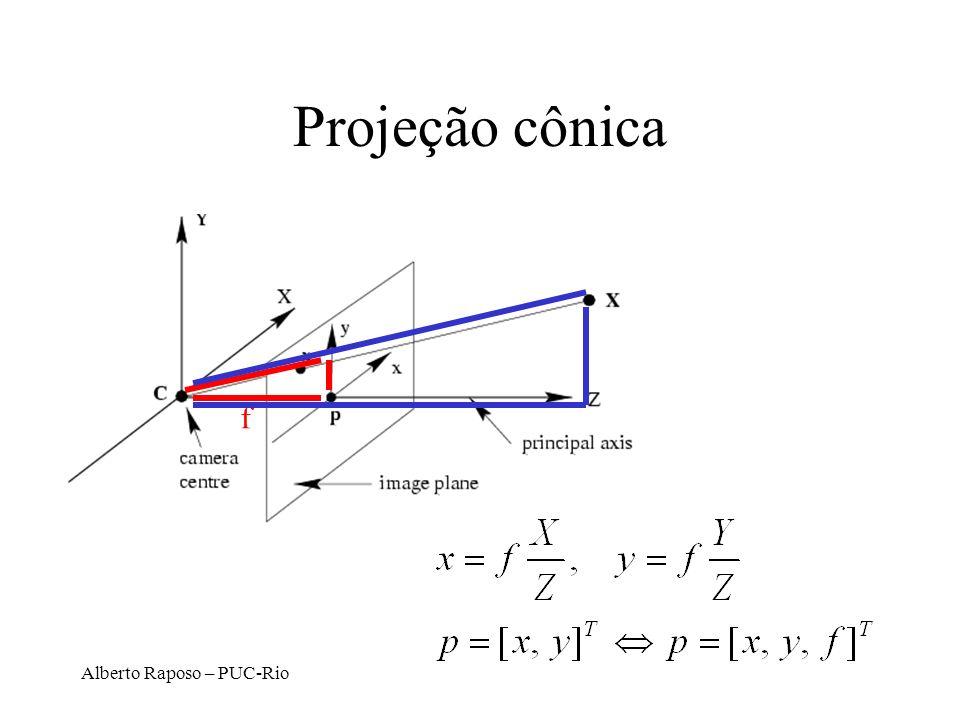 Alberto Raposo – PUC-Rio Plano e Janela de Projeção Plano de projeção: –Plano onde é projetada a imagem –Infinito Janela de projeção: –Porção retangul