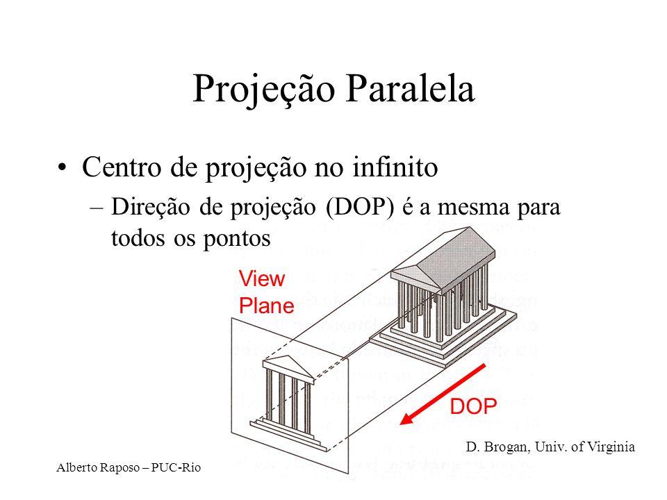 Alberto Raposo – PUC-Rio Taxonomia de Projeções