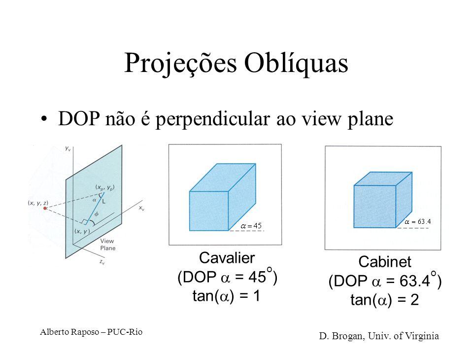 Alberto Raposo – PUC-Rio Projeção Ortográfica Simples Projeta todos os pontos ao longo do eixo z para o plano z = 0 x´ y´ z´ 1 = xyz1xyz1 10001000 010