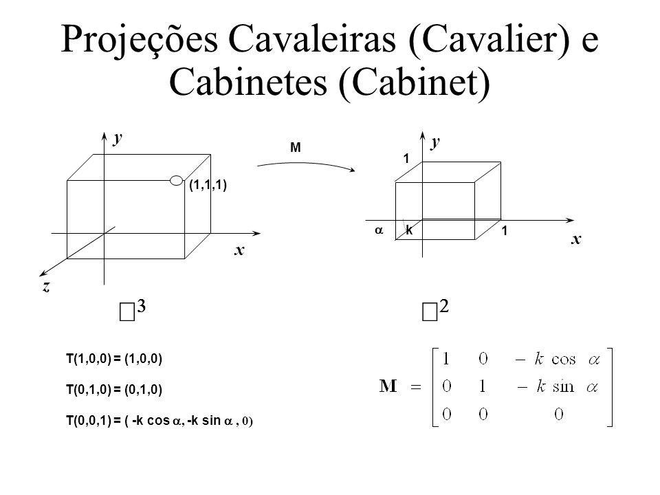 Alberto Raposo – PUC-Rio Projeções Oblíquas DOP não é perpendicular ao view plane Cavalier (DOP = 45 o ) tan( ) = 1 Cabinet (DOP = 63.4 o ) tan( ) = 2